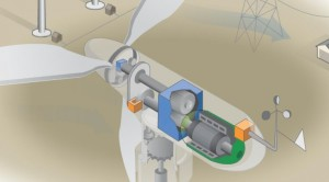 how_turbine_works